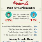 Using Pinterest to Build Blog Traffic and Trust